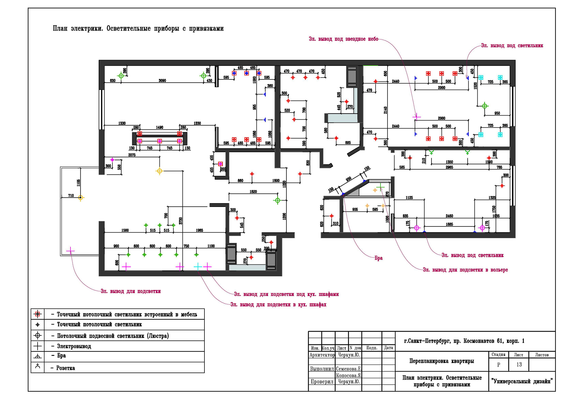 Как сделать, составить, нарисовать план, схему участка 25